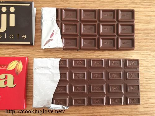 チョコ 1 枚 何 グラム 板